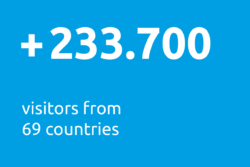 233.700 visitors from 69 countries