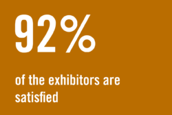92% of the exhibitors are satisfied