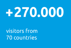 270.000 visitors from 70 countries